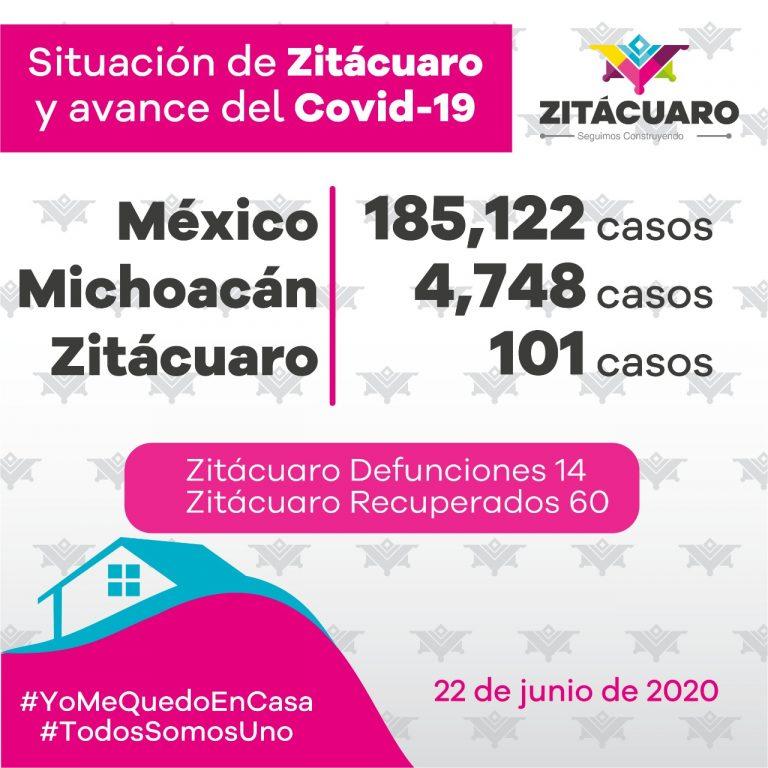 101 casos de COVID – 19 en #Zitácuaro