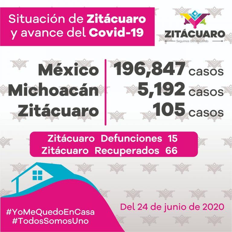 105 casos de COVID – 19 en Zitácuaro