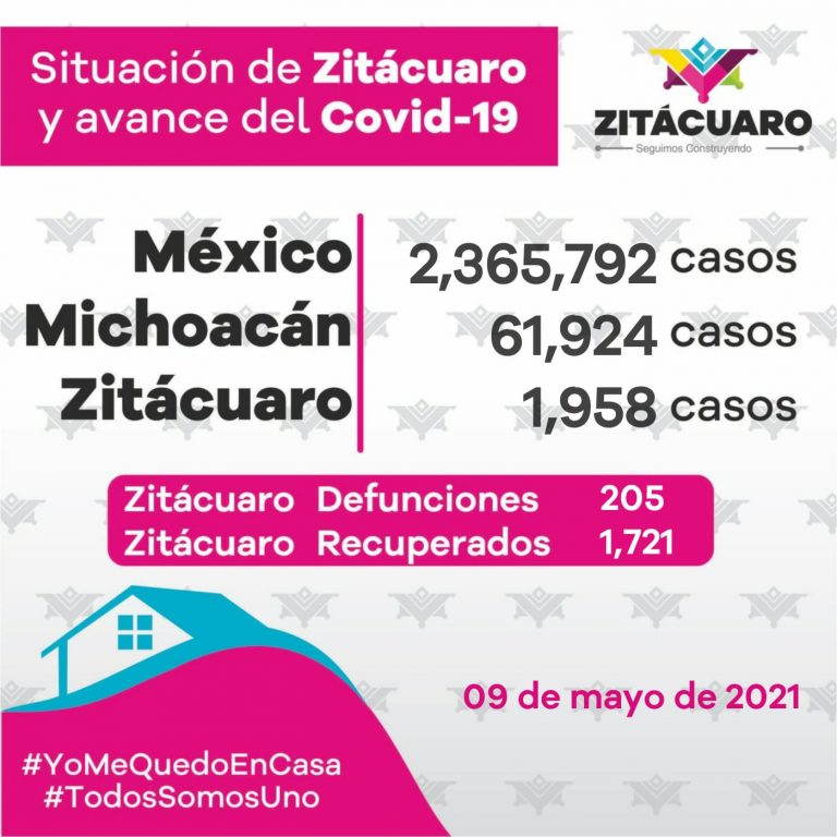 No bajes la guardia, Zitácuaro sigue en riesgo