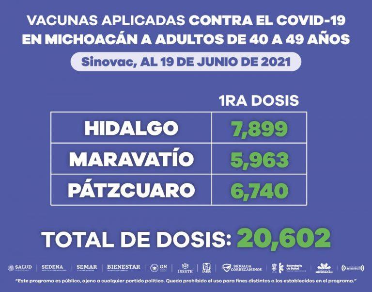 Reciben personas de 40 a 49 años, 106 mil 413 dosis de la vacuna anti-COVID-19
