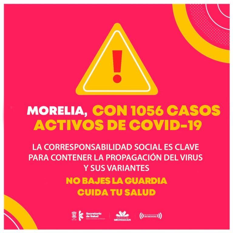 Morelia, de con más de mil casos activos de COVID-19