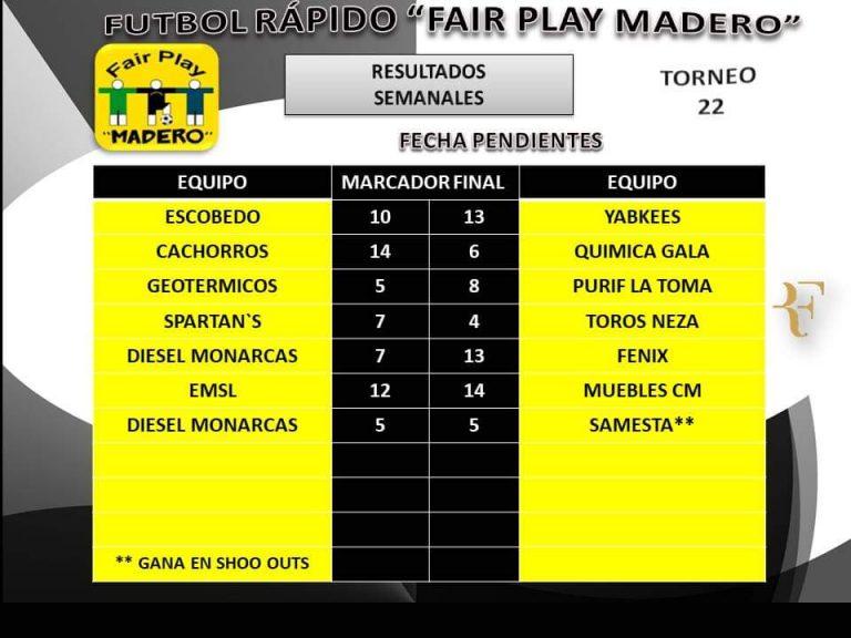 Resultados de la semana pasada del Torneo de Fútbol Rápido Fairplay Madero